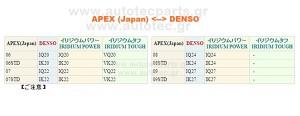 DENSO - APEX