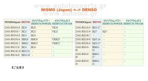 DENSO - NISMO