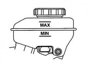 Check-Brake-Fluid-Level